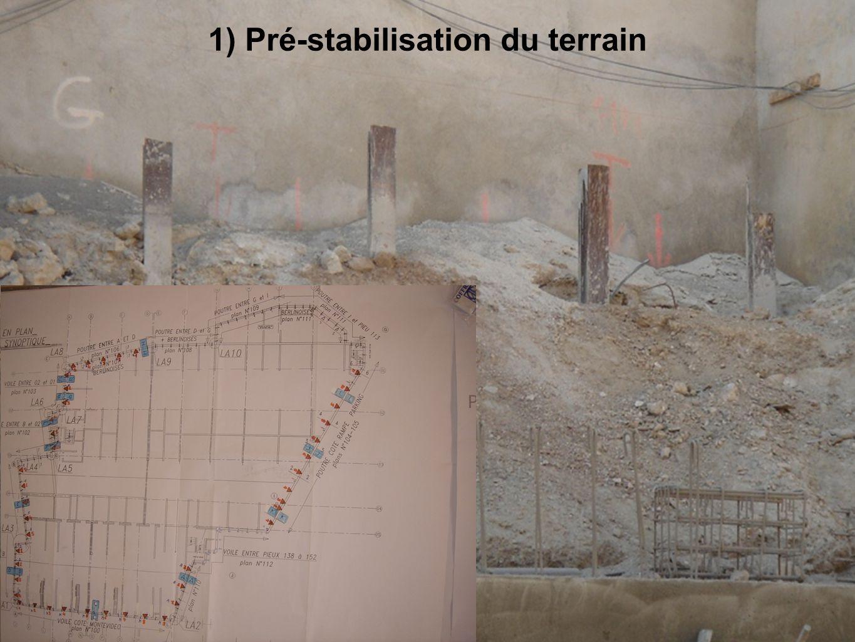 1) Pré-stabilisation du terrain
