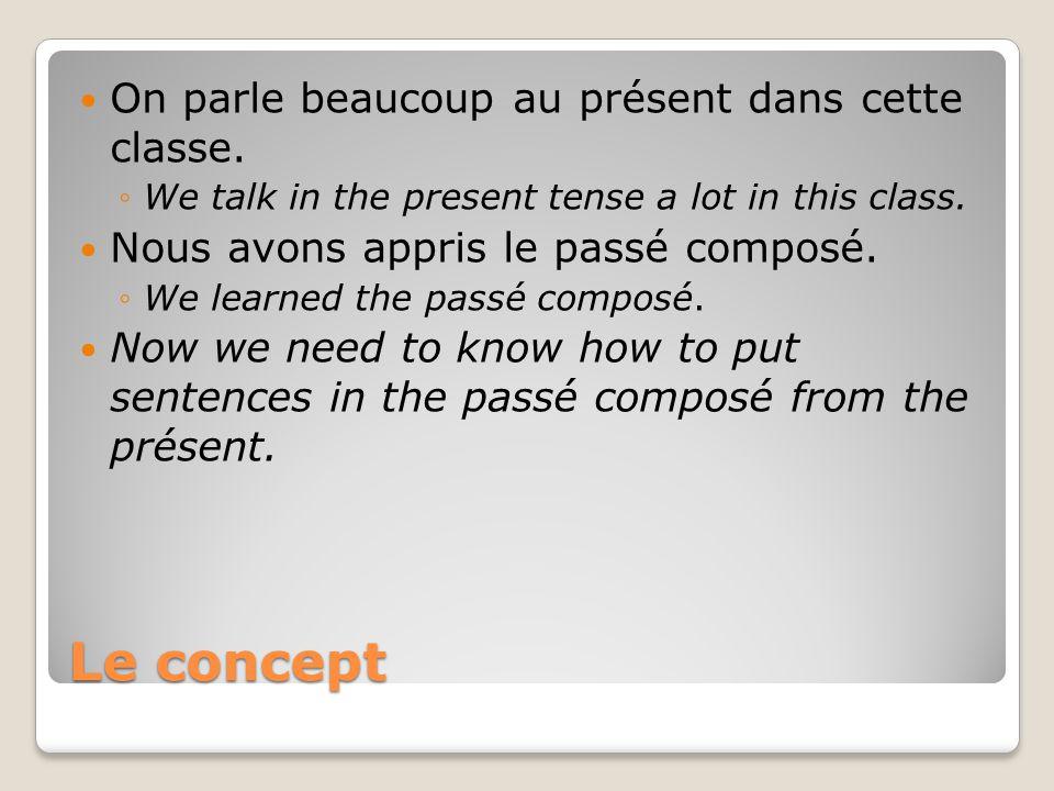 Le concept On parle beaucoup au présent dans cette classe. We talk in the present tense a lot in this class. Nous avons appris le passé composé. We le