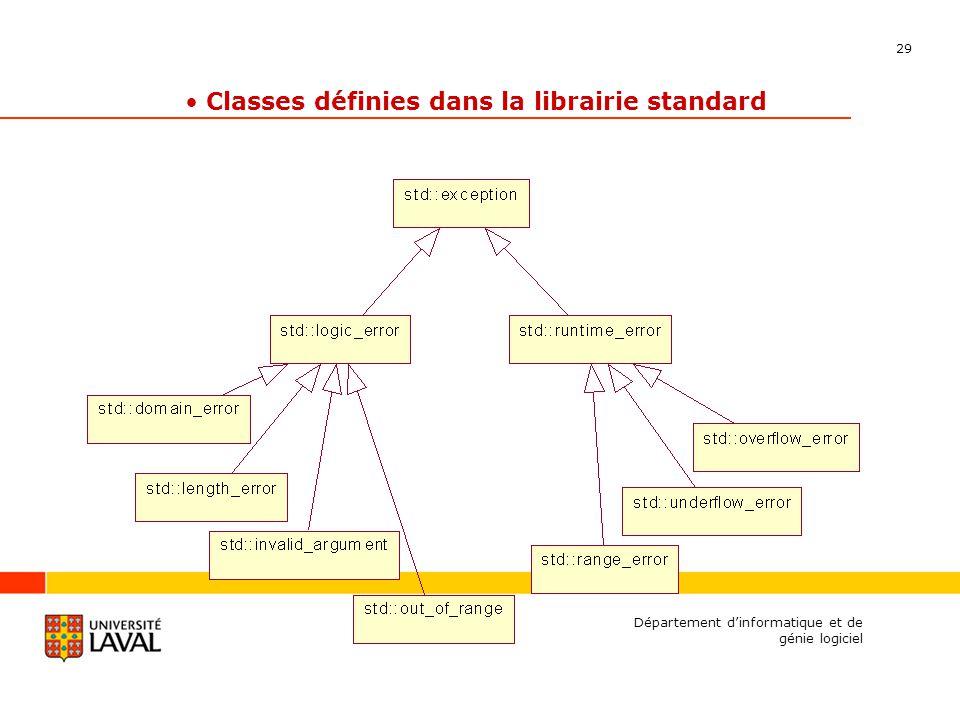 29 Département dinformatique et de génie logiciel Classes définies dans la librairie standard