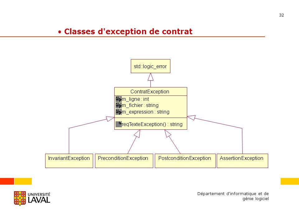32 Département dinformatique et de génie logiciel Classes d exception de contrat std::logic_error ContratException m_ligne : int m_fichier : string m_expression : string reqTexteException() : string InvariantExceptionAssertionExceptionPostconditionExceptionPreconditionException