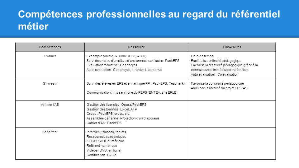 Compétences professionnelles au regard du référentiel métier CompétencesRessourcePlus-values Evaluer Excemple pour le 3x500m : iOS (3x500) Suivi des n
