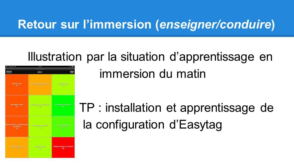 Retour sur limmersion (enseigner/conduire) Illustration par la situation dapprentissage en immersion du matin TP : installation et apprentissage de la