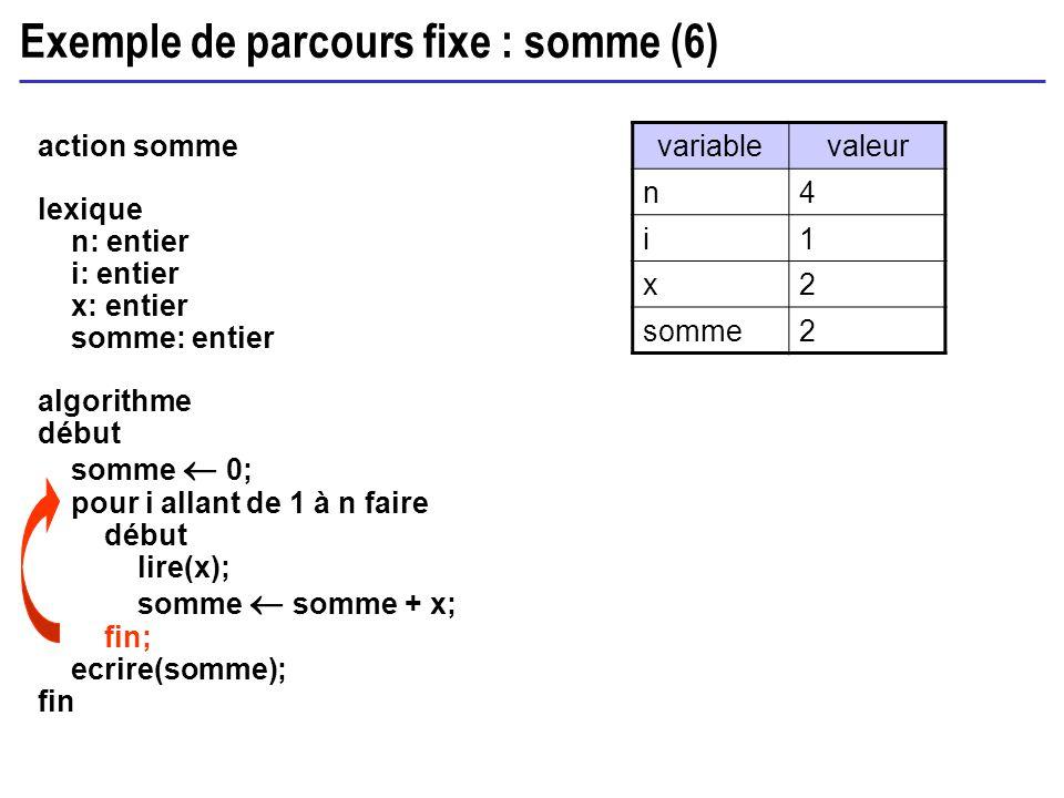Exemple de parcours fixe : somme (6) action somme lexique n: entier i: entier x: entier somme: entier algorithme début somme 0; pour i allant de 1 à n