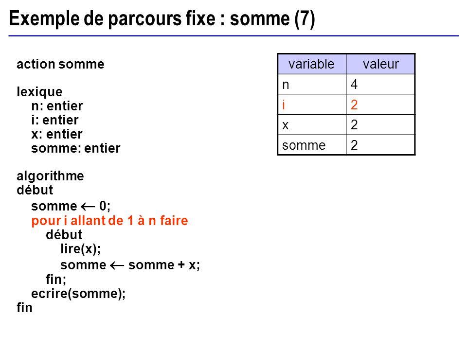 Exemple de parcours fixe : somme (7) action somme lexique n: entier i: entier x: entier somme: entier algorithme début somme 0; pour i allant de 1 à n
