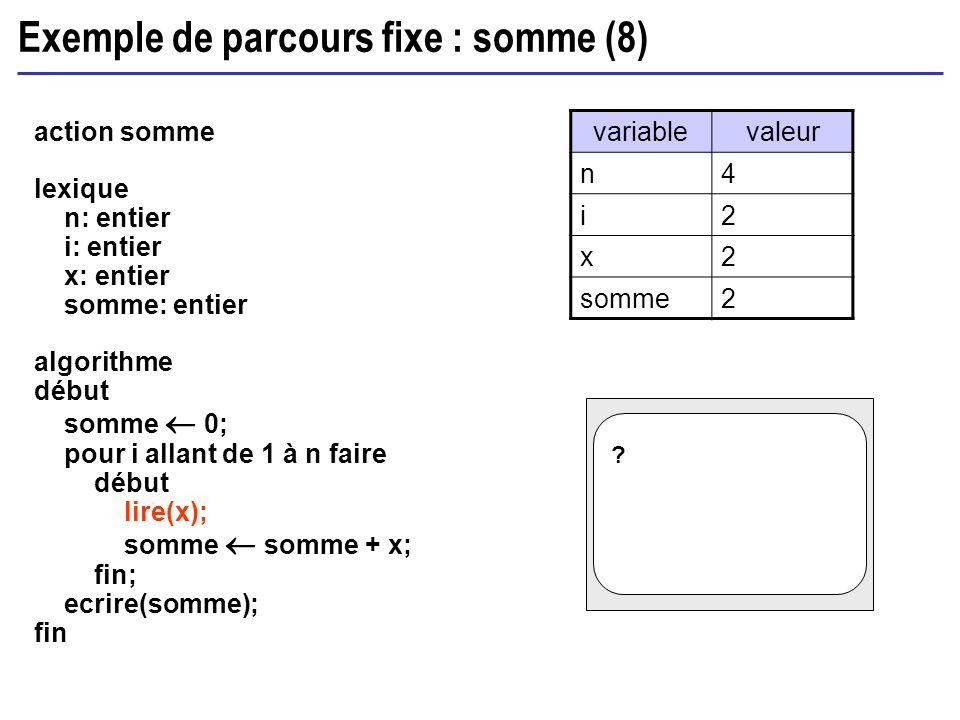 Exemple de parcours fixe : somme (8) action somme lexique n: entier i: entier x: entier somme: entier algorithme début somme 0; pour i allant de 1 à n