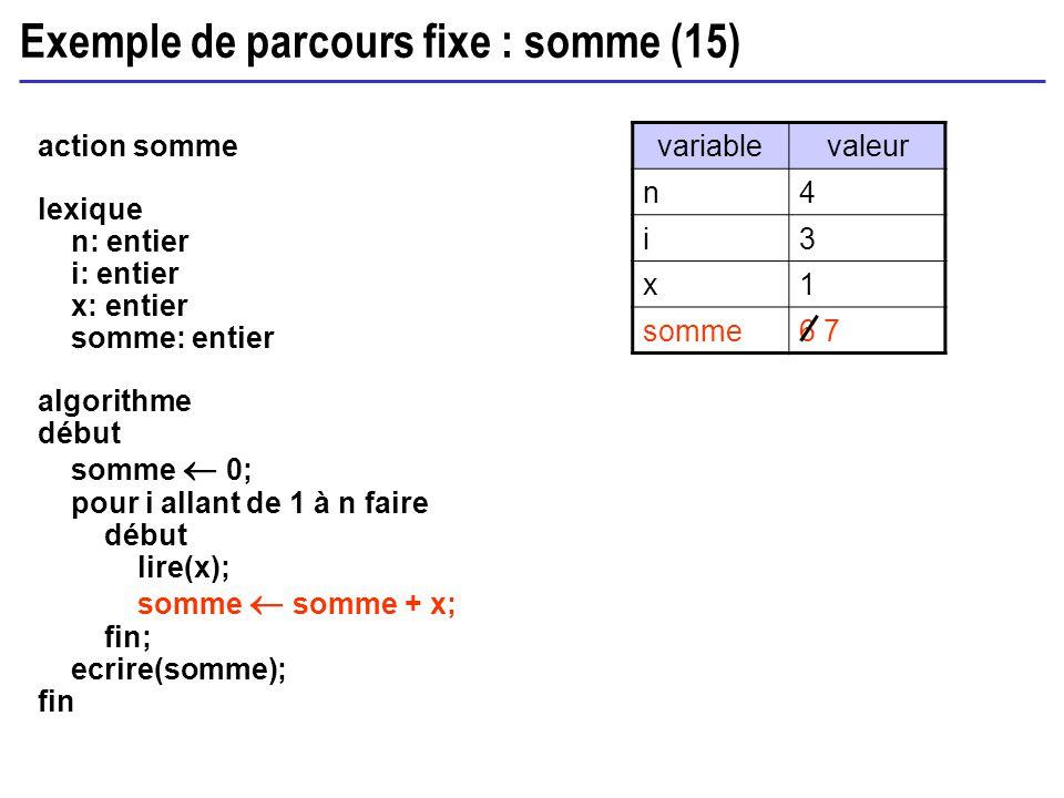 Exemple de parcours fixe : somme (15) action somme lexique n: entier i: entier x: entier somme: entier algorithme début somme 0; pour i allant de 1 à