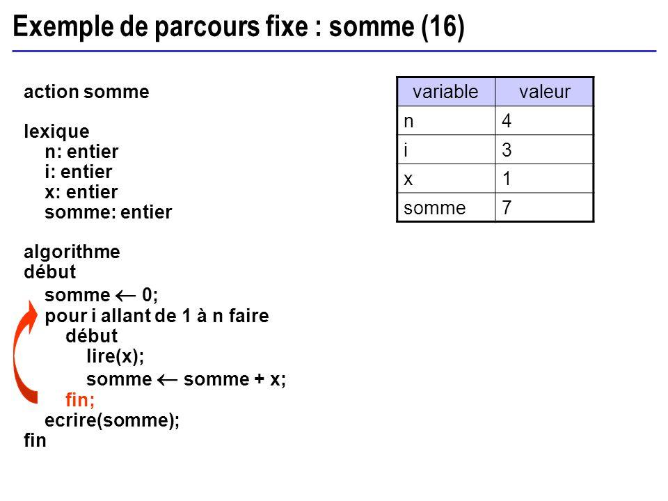 Exemple de parcours fixe : somme (16) action somme lexique n: entier i: entier x: entier somme: entier algorithme début somme 0; pour i allant de 1 à