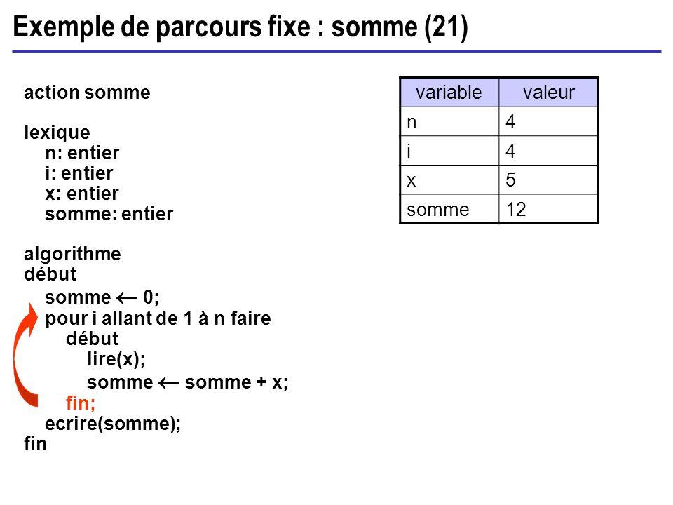 Exemple de parcours fixe : somme (21) action somme lexique n: entier i: entier x: entier somme: entier algorithme début somme 0; pour i allant de 1 à