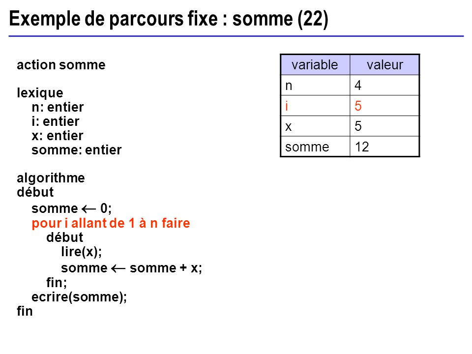 Exemple de parcours fixe : somme (22) action somme lexique n: entier i: entier x: entier somme: entier algorithme début somme 0; pour i allant de 1 à