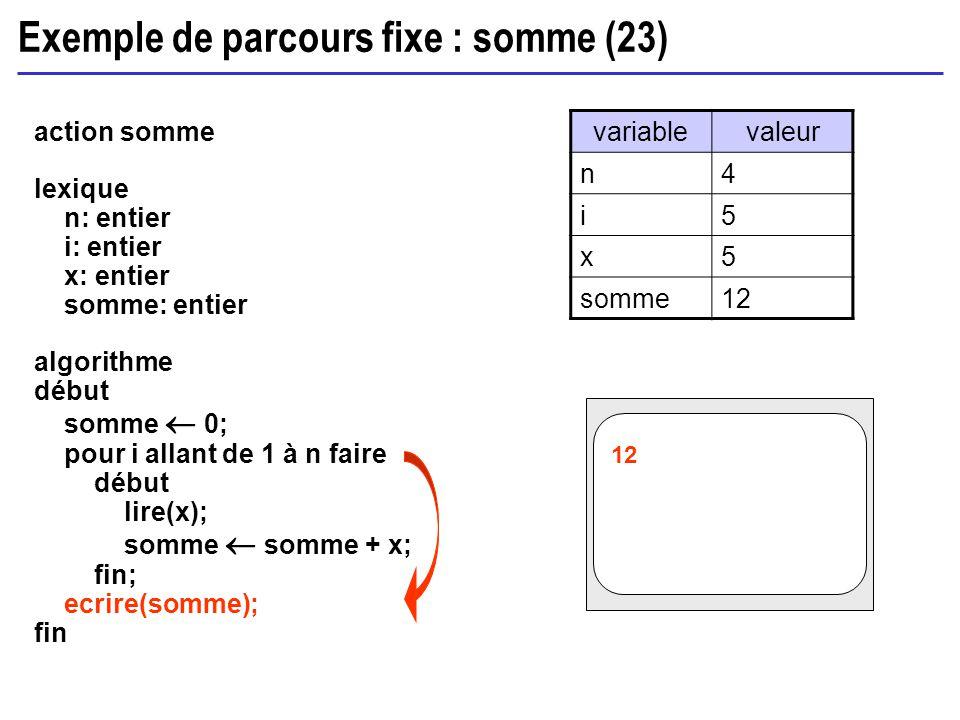 Exemple de parcours fixe : somme (23) action somme lexique n: entier i: entier x: entier somme: entier algorithme début somme 0; pour i allant de 1 à