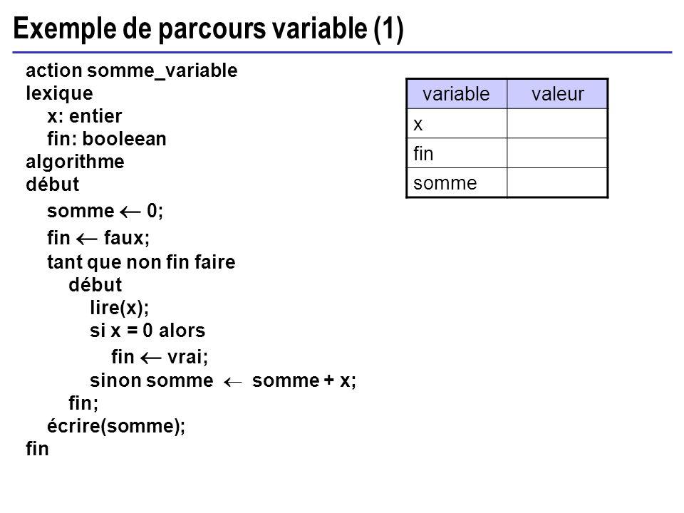 Exemple de parcours variable (1) action somme_variable lexique x: entier fin: booleean algorithme début somme 0; fin faux; tant que non fin faire débu