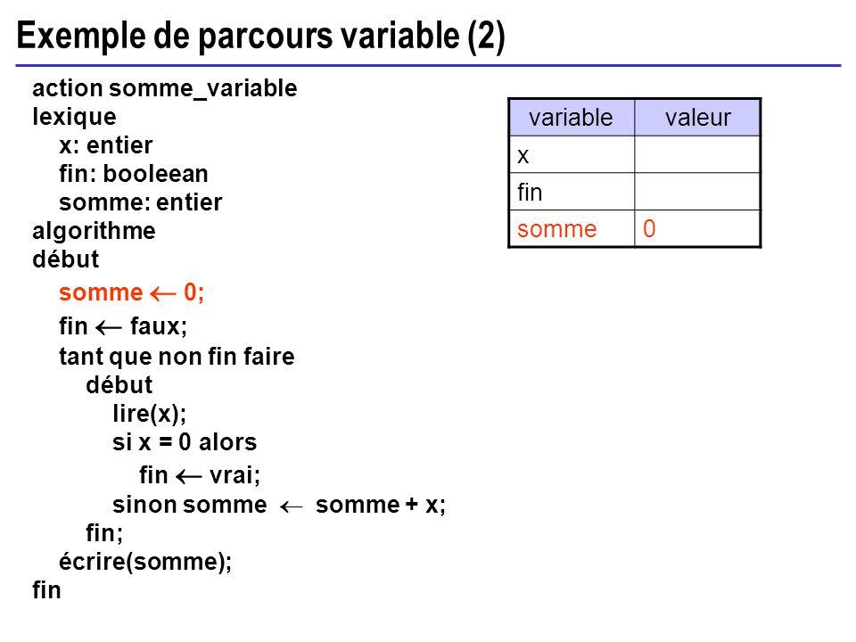 Exemple de parcours variable (2) action somme_variable lexique x: entier fin: booleean somme: entier algorithme début somme 0; fin faux; tant que non