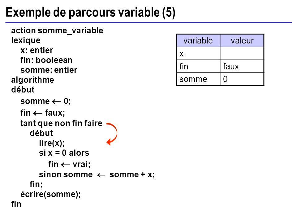 Exemple de parcours variable (5) action somme_variable lexique x: entier fin: booleean somme: entier algorithme début somme 0; fin faux; tant que non