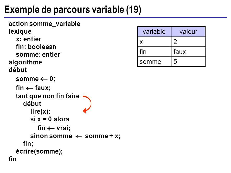 Exemple de parcours variable (19) action somme_variable lexique x: entier fin: booleean somme: entier algorithme début somme 0; fin faux; tant que non
