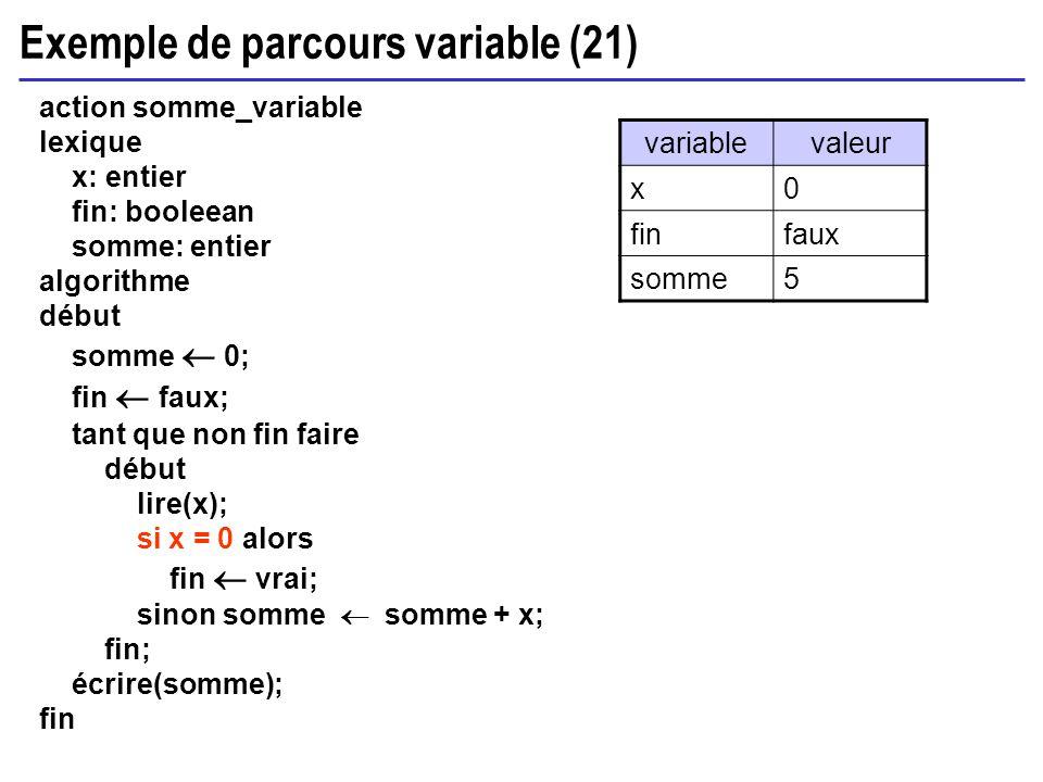 Exemple de parcours variable (21) action somme_variable lexique x: entier fin: booleean somme: entier algorithme début somme 0; fin faux; tant que non