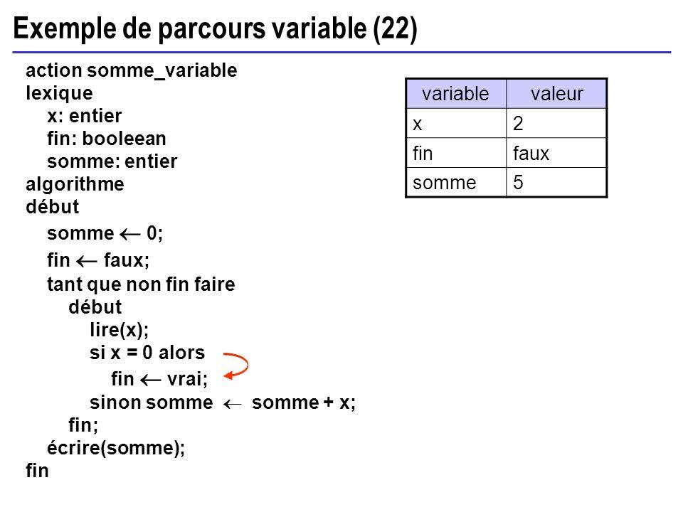 Exemple de parcours variable (22) action somme_variable lexique x: entier fin: booleean somme: entier algorithme début somme 0; fin faux; tant que non