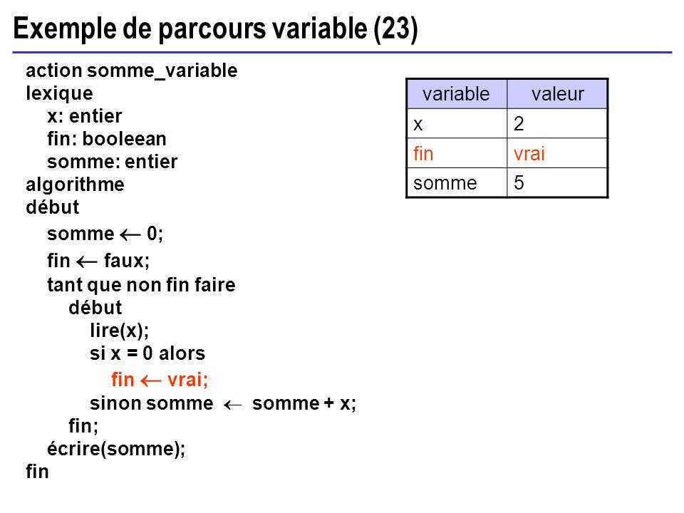 Exemple de parcours variable (23) action somme_variable lexique x: entier fin: booleean somme: entier algorithme début somme 0; fin faux; tant que non