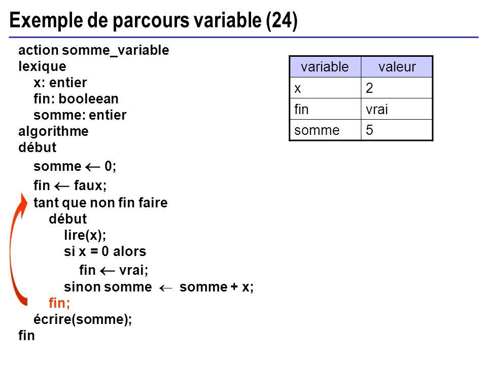Exemple de parcours variable (24) action somme_variable lexique x: entier fin: booleean somme: entier algorithme début somme 0; fin faux; tant que non