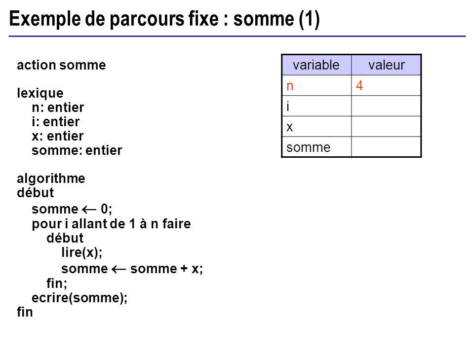 Exemple de parcours fixe : somme (1) action somme lexique n: entier i: entier x: entier somme: entier algorithme début somme 0; pour i allant de 1 à n
