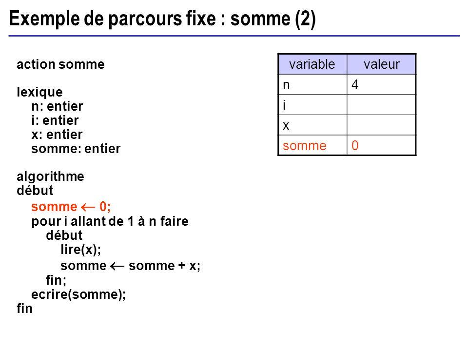 Exemple de parcours fixe : somme (2) action somme lexique n: entier i: entier x: entier somme: entier algorithme début somme 0; pour i allant de 1 à n