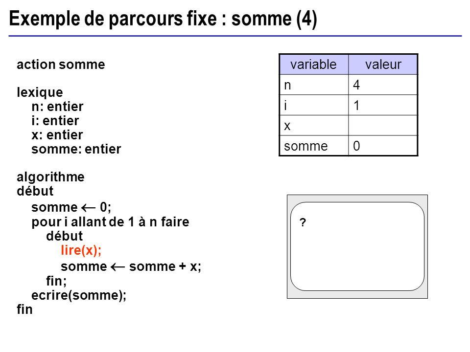 Exemple de parcours fixe : somme (4) action somme lexique n: entier i: entier x: entier somme: entier algorithme début somme 0; pour i allant de 1 à n