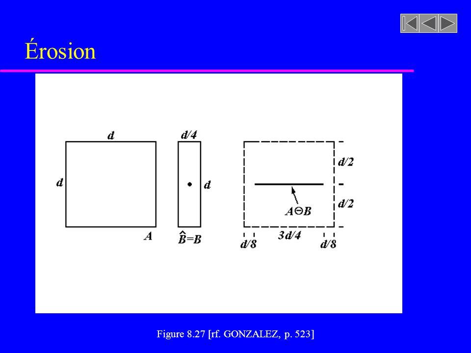 Érosion u Érosion de A par un opérateur morphologique B