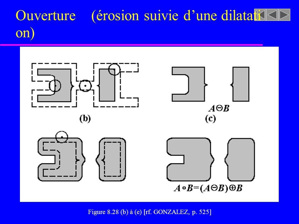 Ouverture (érosion + dilatation) u Lissage des contours des formes u Élimination des pics et des bosses u Brise les sections minces