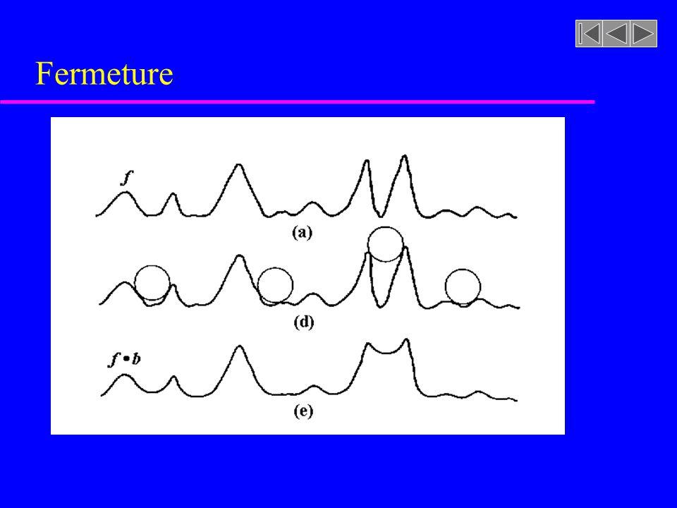 Fermeture u Fermeture dune image f par b u Élimination des zones sombres plus petites que b u Détails importants sont conservés (plus grand que b) u La dilatation élimine les zones sombres et rend limage plus brillante u Lérosion redonne le niveau de brillance moyen