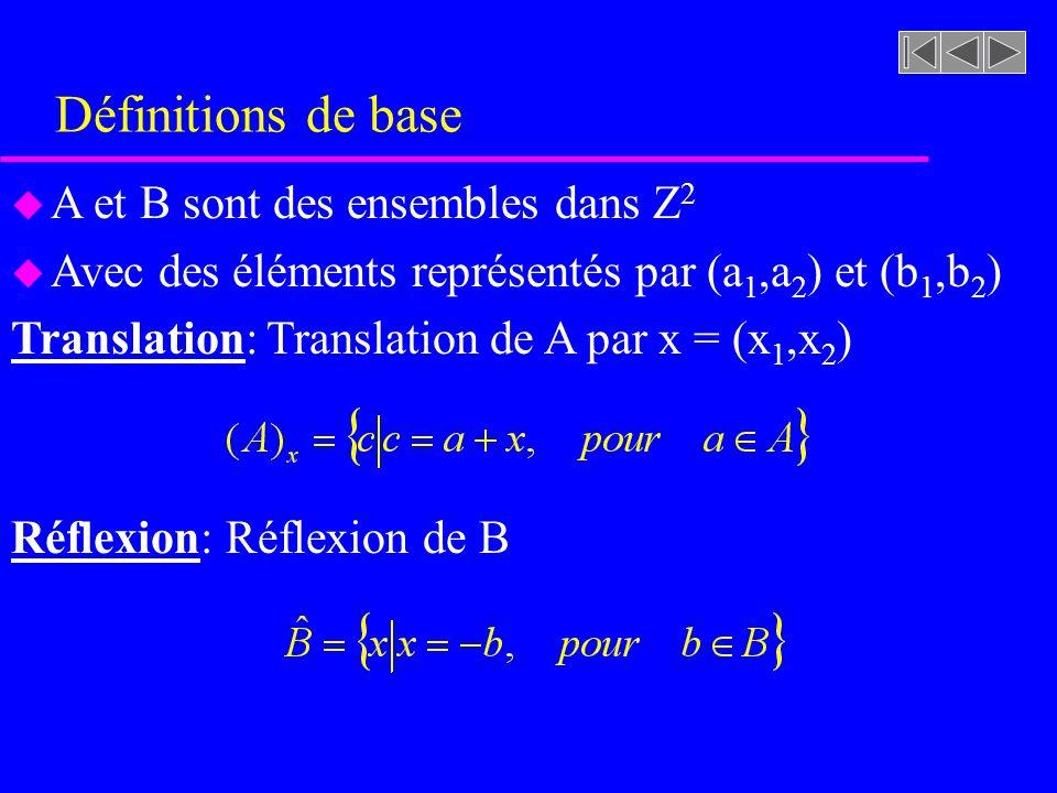 Opérations morphologiques u Définitions de base u Dilatation u Érosion u Ouverture (érosion suivie dune dilatation ) u Fermeture (dilatation suivie du