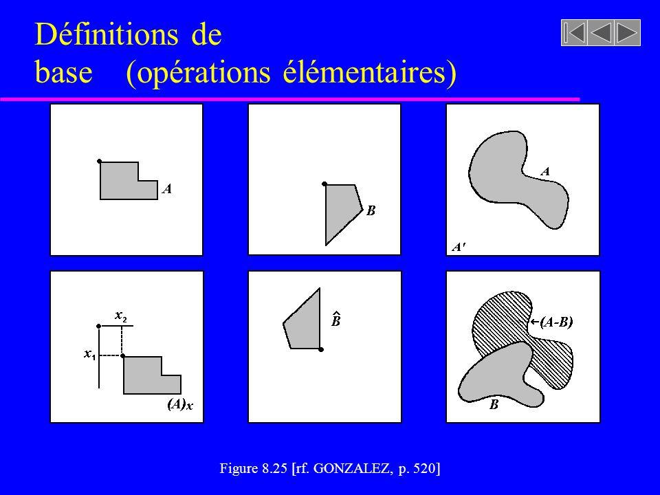 Définitions de base u A et B sont des ensembles dans Z 2 u Avec des éléments représentés par (a 1,a 2 ) et (b 1,b 2 ) Translation: Translation de A par x = (x 1,x 2 ) Réflexion: Réflexion de B