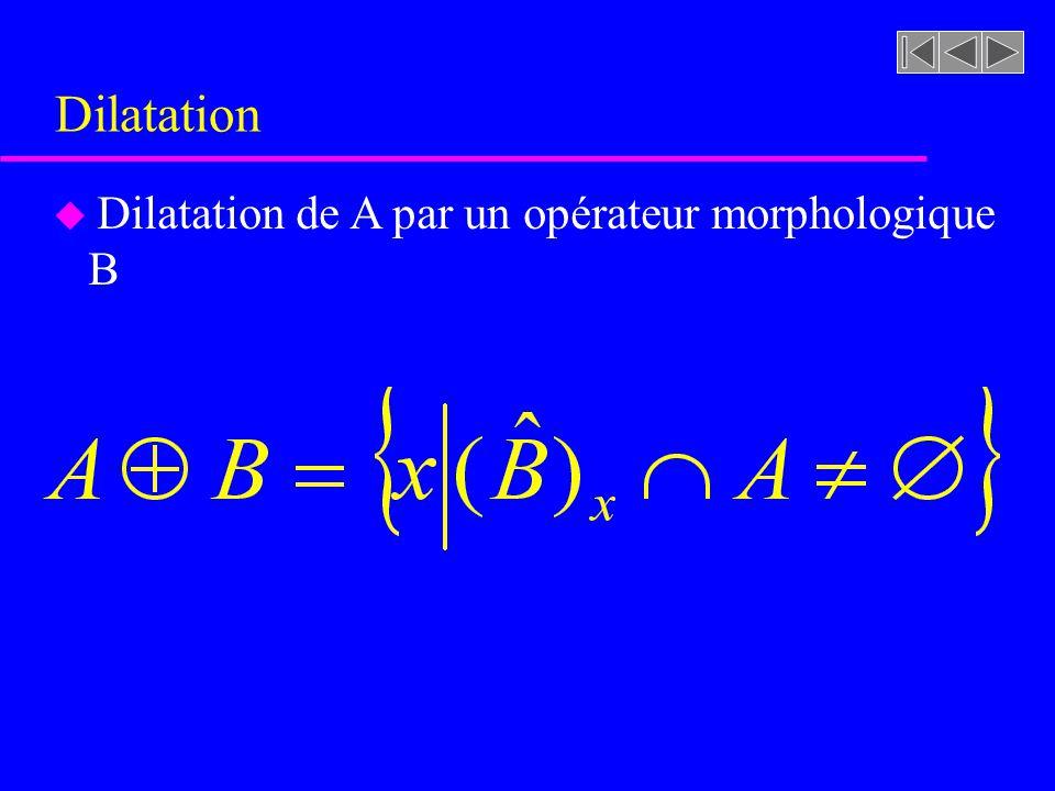 Dilatation u Dilatation de A par un opérateur morphologique B