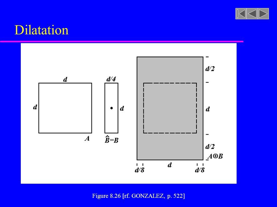 Érosion u Érosion dune image f par b u Image plus foncée u Parties brillantes sont atténuées (niveau de brillance plus faible)