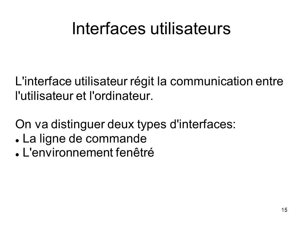 15 Interfaces utilisateurs L interface utilisateur régit la communication entre l utilisateur et l ordinateur.