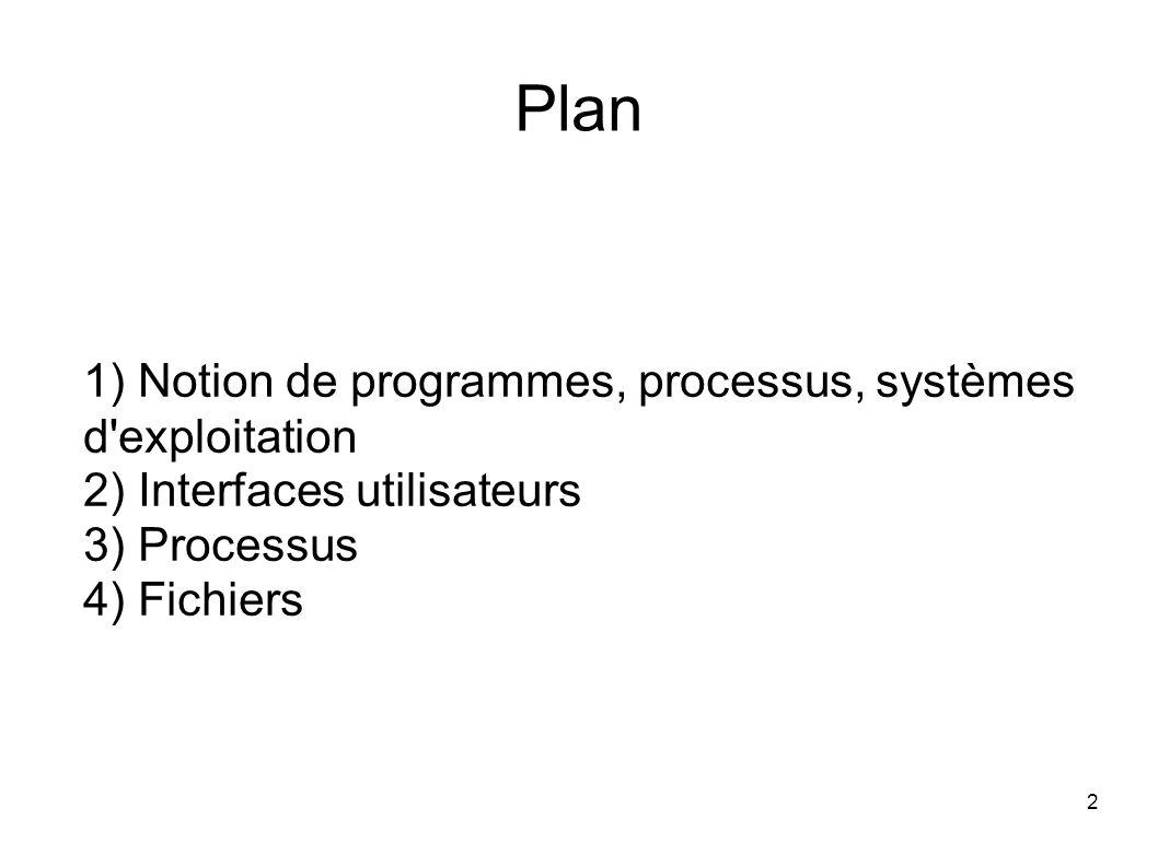2 Plan Notion de programmes, processus, systèmes d exploitation Interfaces utilisateurs Processus Fichiers