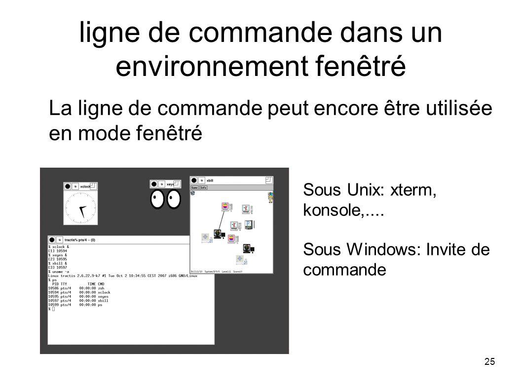 25 ligne de commande dans un environnement fenêtré La ligne de commande peut encore être utilisée en mode fenêtré Sous Unix: xterm, konsole,....