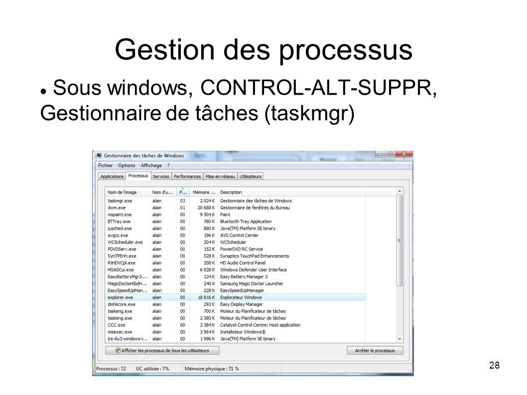 28 Gestion des processus Sous windows, CONTROL-ALT-SUPPR, Gestionnaire de tâches (taskmgr)