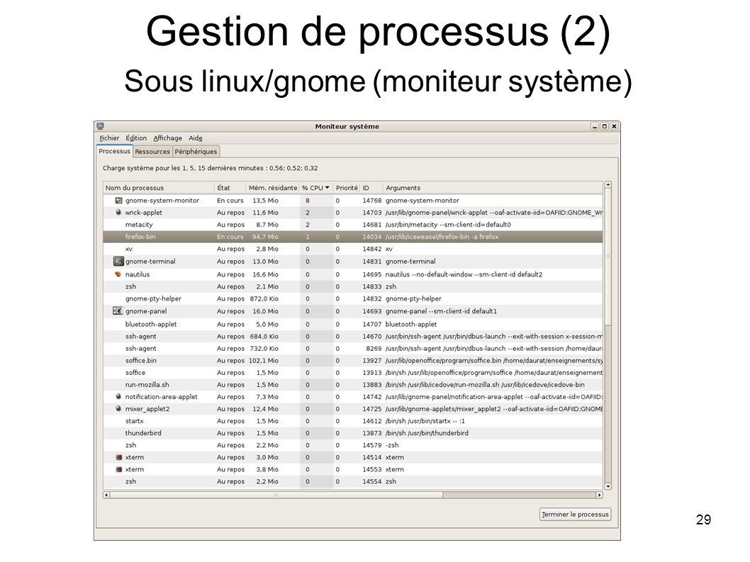 29 Gestion de processus (2) Sous linux/gnome (moniteur système)