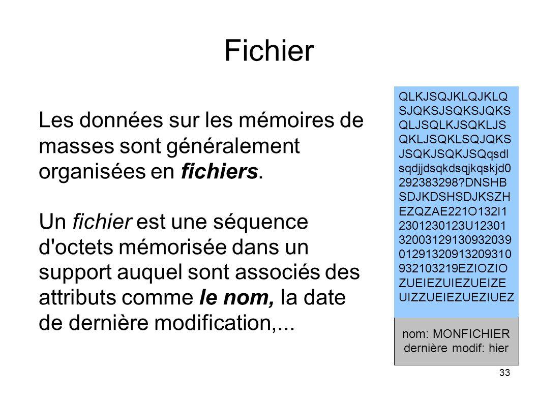 33 Fichier Les données sur les mémoires de masses sont généralement organisées en fichiers.