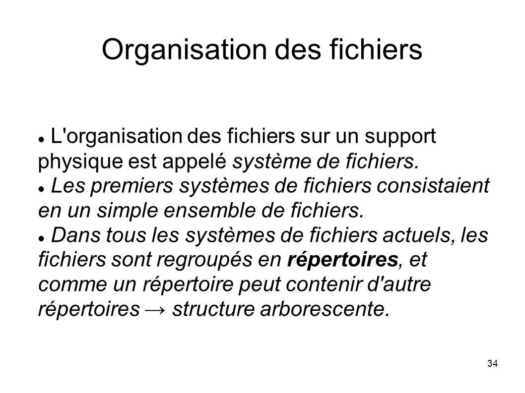 34 Organisation des fichiers L organisation des fichiers sur un support physique est appelé système de fichiers.