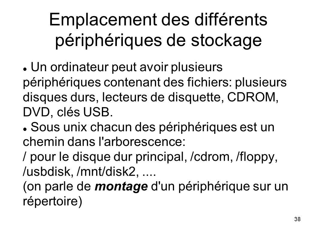 38 Emplacement des différents périphériques de stockage Un ordinateur peut avoir plusieurs périphériques contenant des fichiers: plusieurs disques durs, lecteurs de disquette, CDROM, DVD, clés USB.