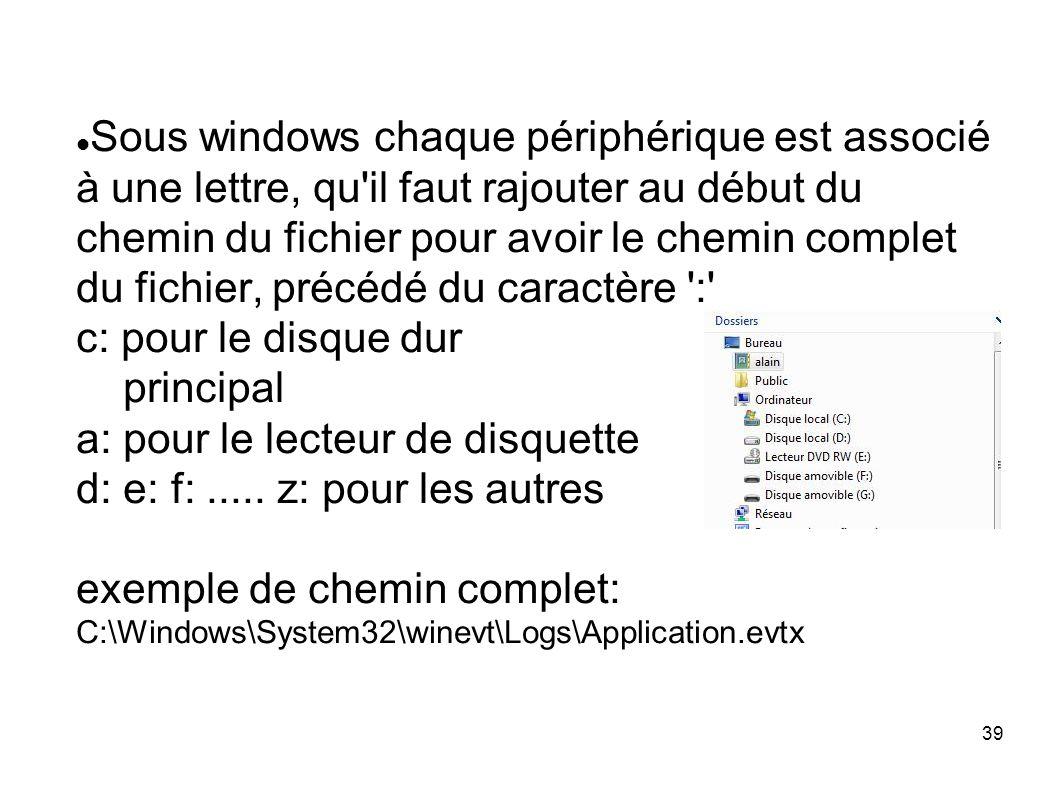39 Sous windows chaque périphérique est associé à une lettre, qu il faut rajouter au début du chemin du fichier pour avoir le chemin complet du fichier, précédé du caractère : c: pour le disque dur principal a: pour le lecteur de disquette d: e: f:.....