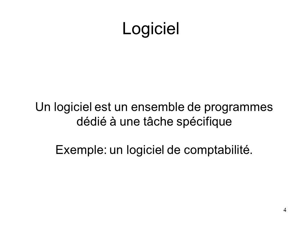 4 Logiciel Un logiciel est un ensemble de programmes dédié à une tâche spécifique Exemple: un logiciel de comptabilité.