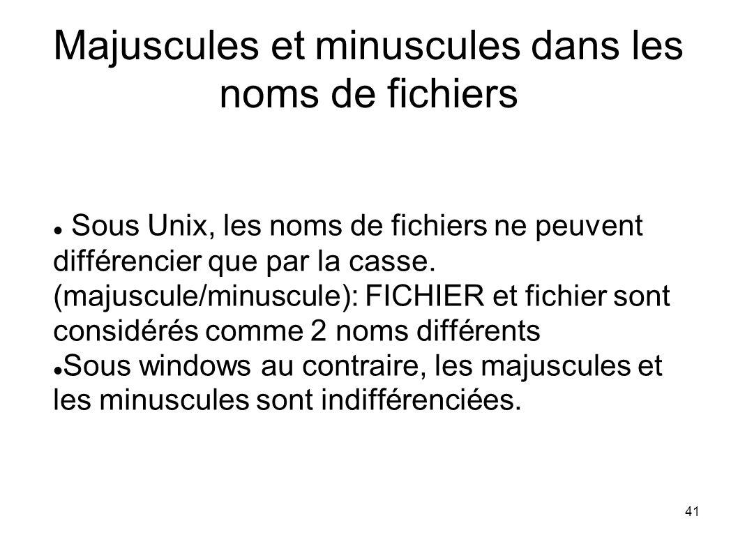 41 Majuscules et minuscules dans les noms de fichiers Sous Unix, les noms de fichiers ne peuvent différencier que par la casse.