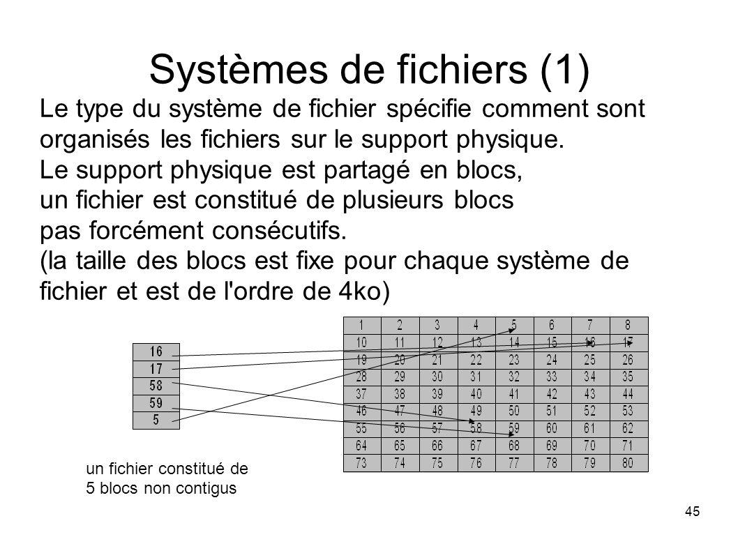 45 Systèmes de fichiers (1) Le type du système de fichier spécifie comment sont organisés les fichiers sur le support physique.