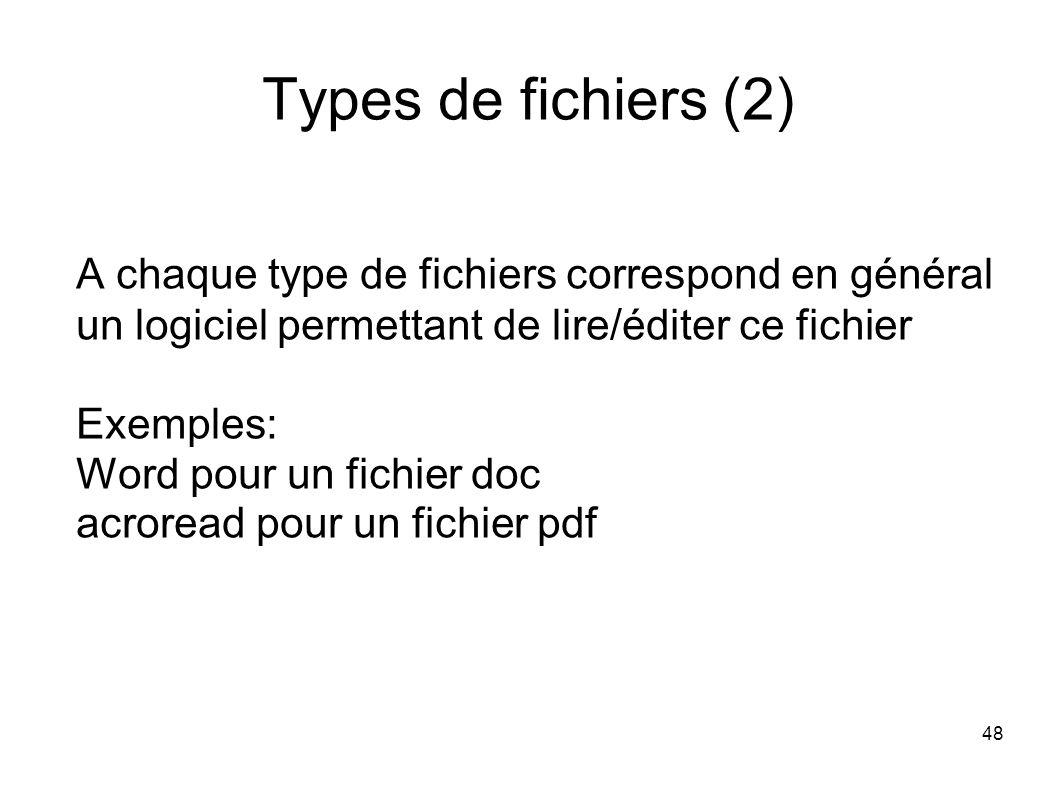 48 Types de fichiers (2) A chaque type de fichiers correspond en général un logiciel permettant de lire/éditer ce fichier Exemples: Word pour un fichier doc acroread pour un fichier pdf