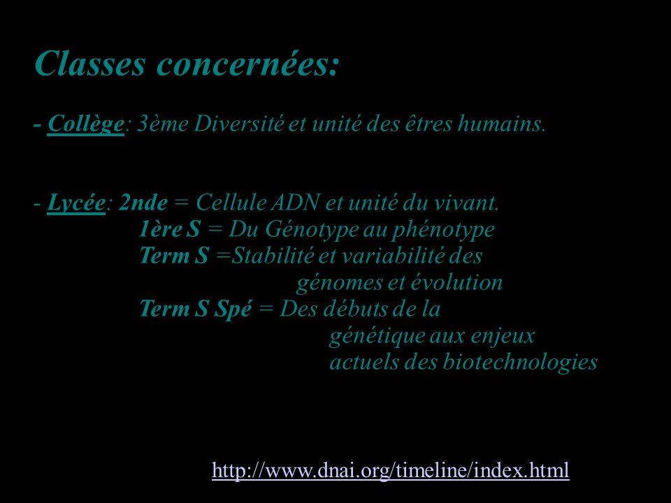 http://www.dnai.org/timeline/index.html Classes concernées: - Collège: 3ème Diversité et unité des êtres humains. - Lycée: 2nde = Cellule ADN et unité