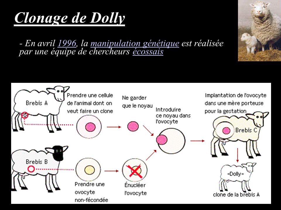 - En avril 1996, la manipulation génétique est réalisée par une équipe de chercheurs écossais1996manipulation génétiqueécossais Clonage de Dolly