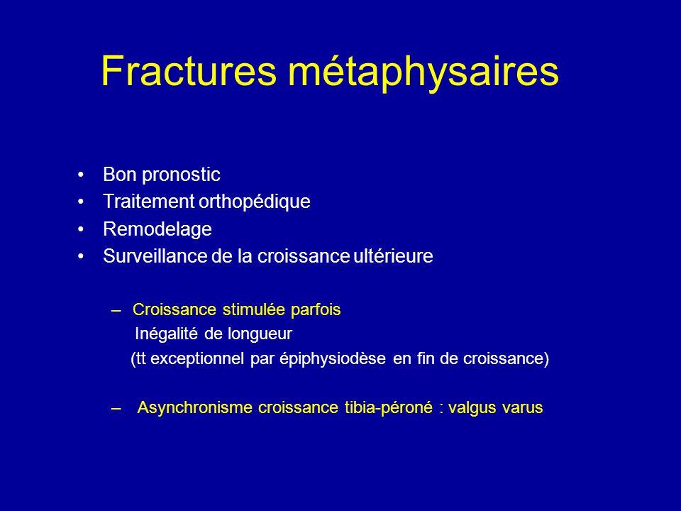 Fractures métaphysaires Bon pronostic Traitement orthopédique Remodelage Surveillance de la croissance ultérieure –Croissance stimulée parfois Inégali
