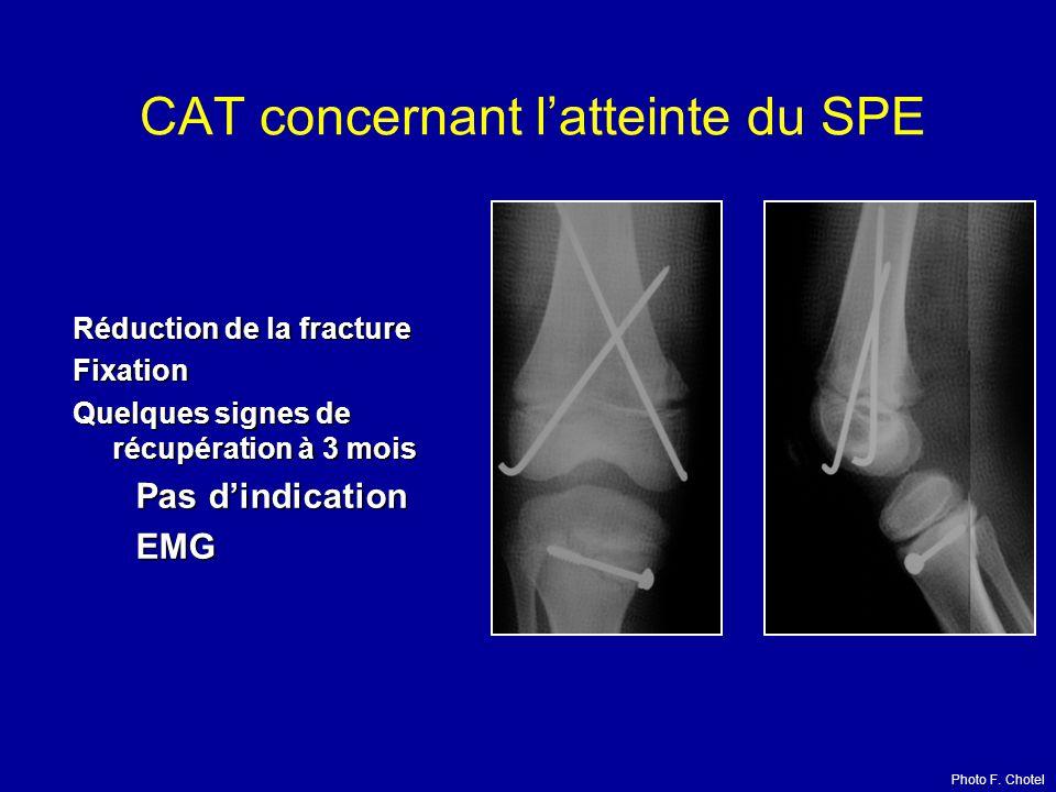 CAT concernant latteinte du SPE Réduction de la fracture Fixation Quelques signes de récupération à 3 mois Pas dindication Pas dindication EMG EMG Pho