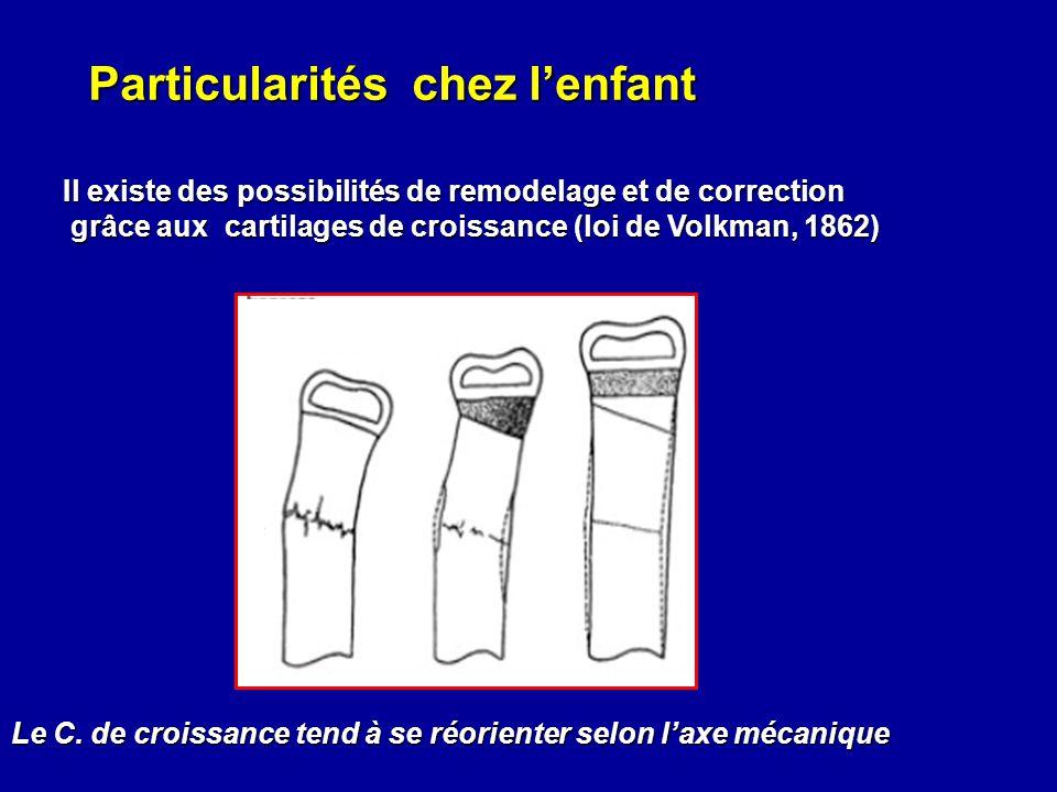 Particularités chez lenfant Il existe des possibilités de remodelage et de correction Il existe des possibilités de remodelage et de correction grâce